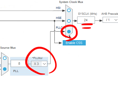 Embedded Rust Experiments - Is my STM32 MCU running fast?
